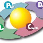 【新人OT向け】「PDCAサイクル」の必要性は作業療法士こそ知れ