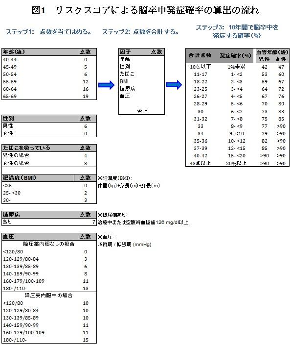 jphc_outcome181_img001.jpg