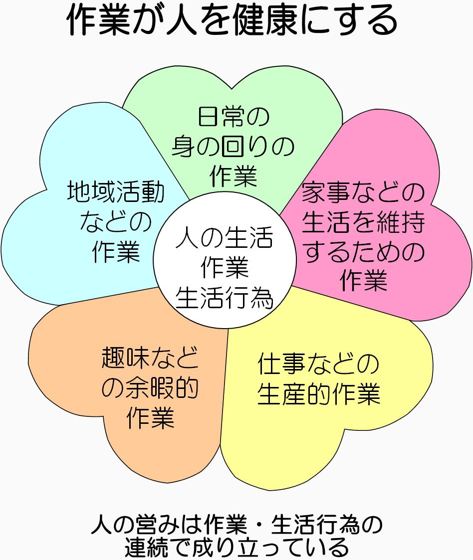 seikatu-image.png